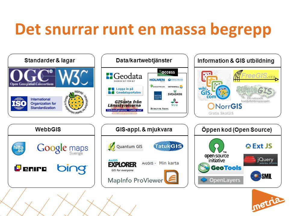 Det snurrar runt en massa begrepp Standarder & lagarData/kartwebtjänster Information & GIS utbildning WebbGISGIS-appl. & mjukvara Öppen kod (Open Sour