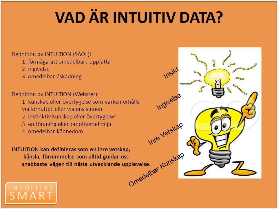 INTUITIVT SMART INTUITIVT SMART Definition av INTUITION (SAOL): 1. förmåga att omedelbart uppfatta 2. ingivelse 3. omedelbar åskådning Definition av I