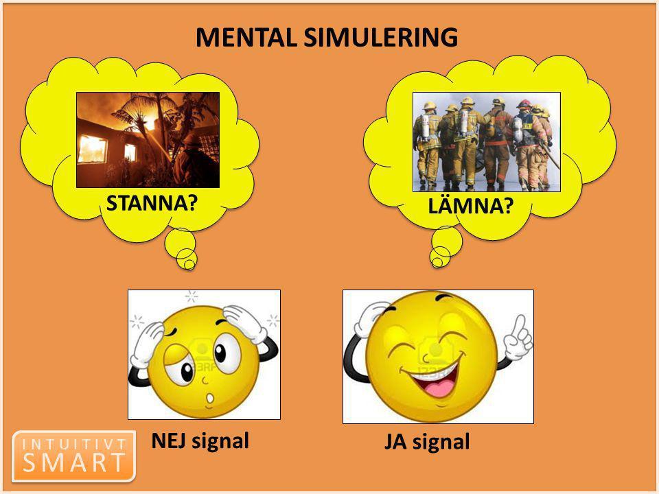 INTUITIVT SMART INTUITIVT SMART NEJ signal JA signal MENTAL SIMULERING STANNA? LÄMNA?