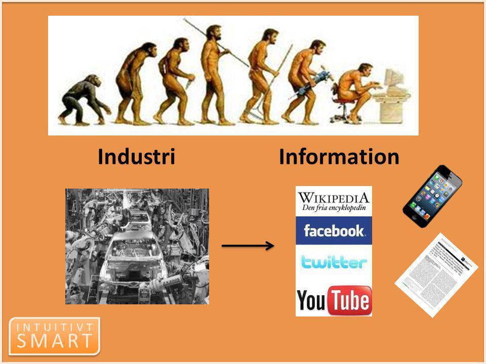 INTUITIVT SMART INTUITIVT SMART Industri Information