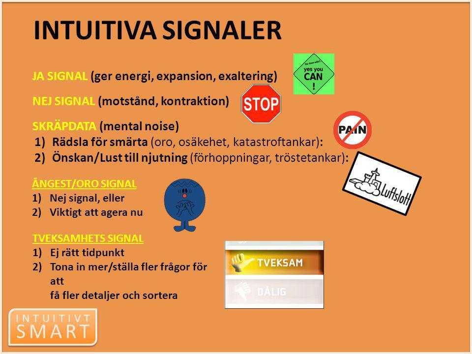 INTUITIVT SMART INTUITIVT SMART JA SIGNAL (ger energi, expansion, exaltering) NEJ SIGNAL (motstånd, kontraktion) SKRÄPDATA (mental noise) 1)Rädsla för