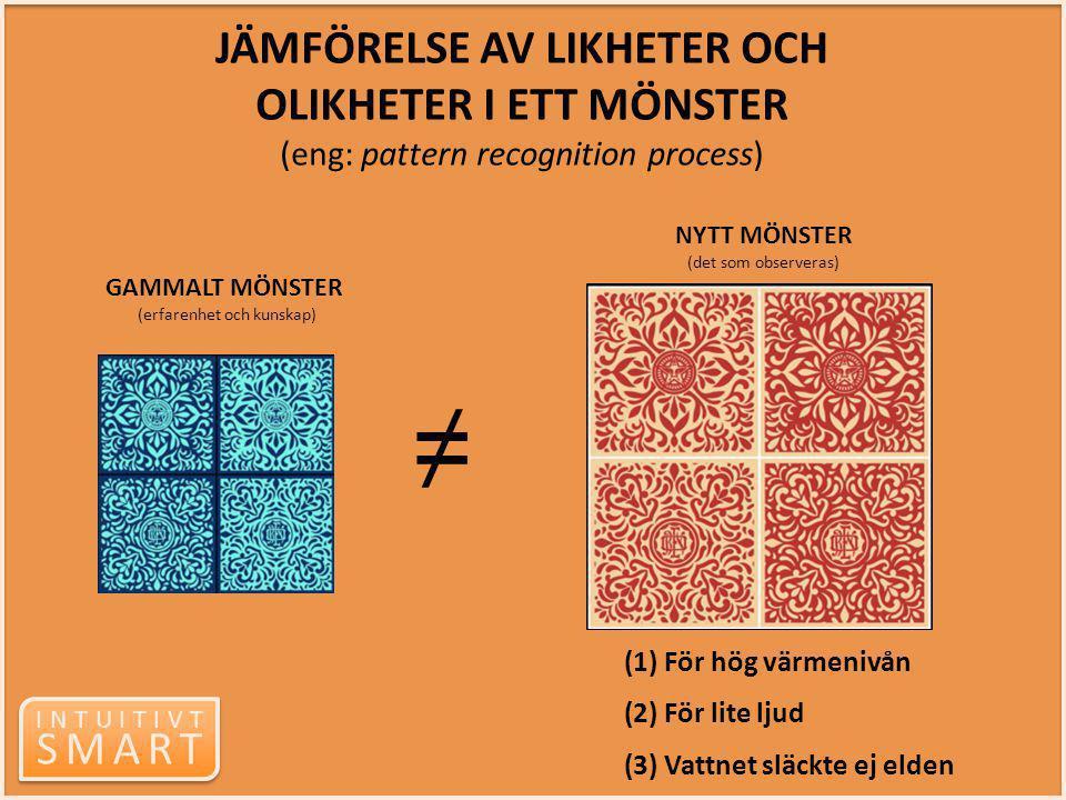 INTUITIVT SMART INTUITIVT SMART JÄMFÖRELSE AV LIKHETER OCH OLIKHETER I ETT MÖNSTER (eng: pattern recognition process) (1) För hög värmenivån (2) För l