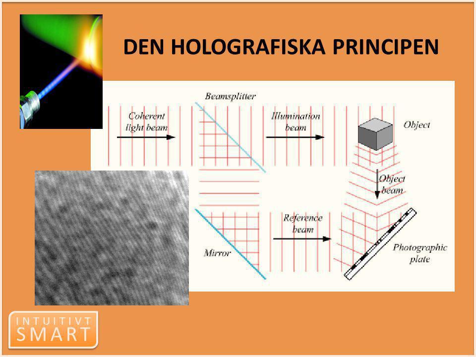 INTUITIVT SMART INTUITIVT SMART DEN HOLOGRAFISKA PRINCIPEN