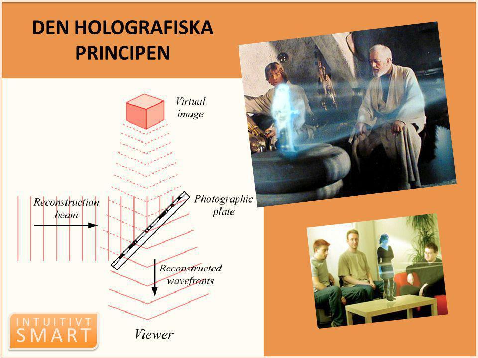 INTUITIVT SMART INTUITIVT SMART DEN HOLOGRAFISKA PRINCIPEN INTUITIVT SMART INTUITIVT SMART