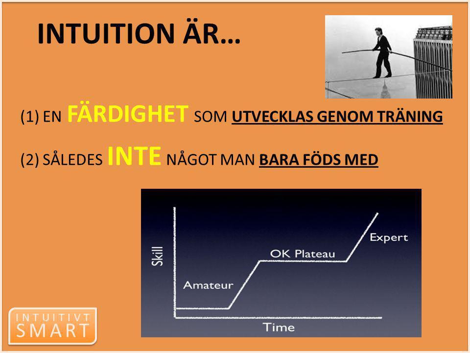 INTUITIVT SMART INTUITIVT SMART Dr.