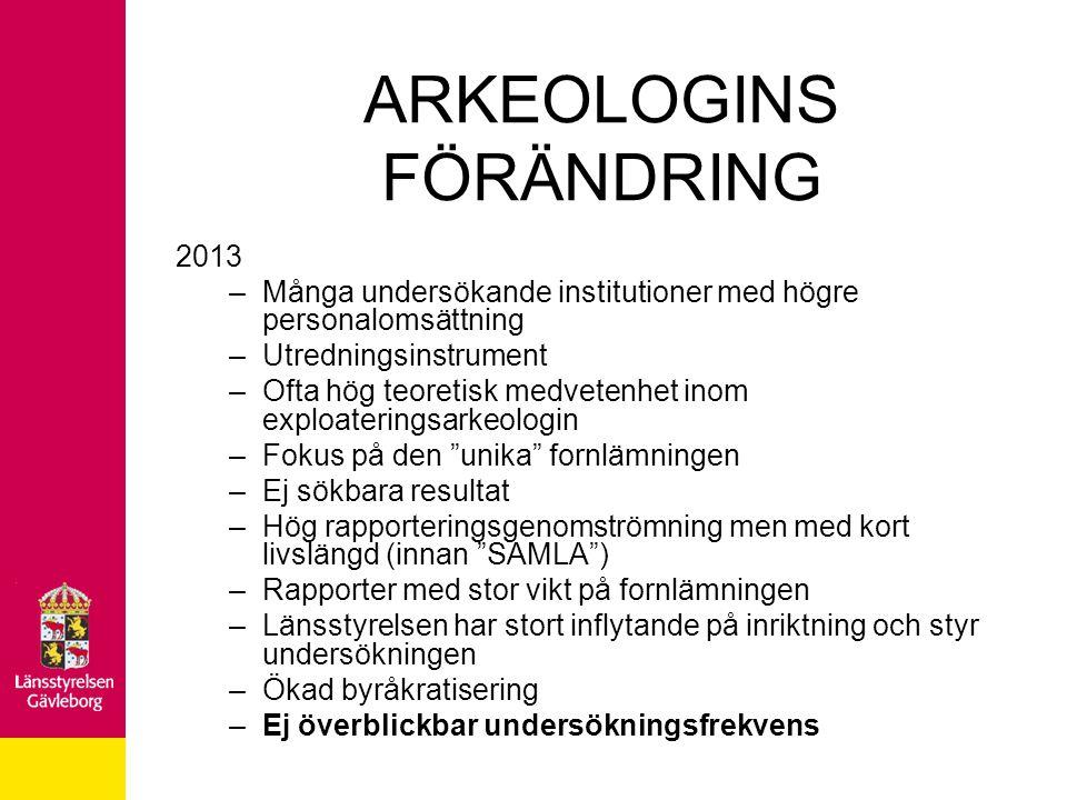 ARKEOLOGINS FÖRÄNDRING 2013 –Många undersökande institutioner med högre personalomsättning –Utredningsinstrument –Ofta hög teoretisk medvetenhet inom