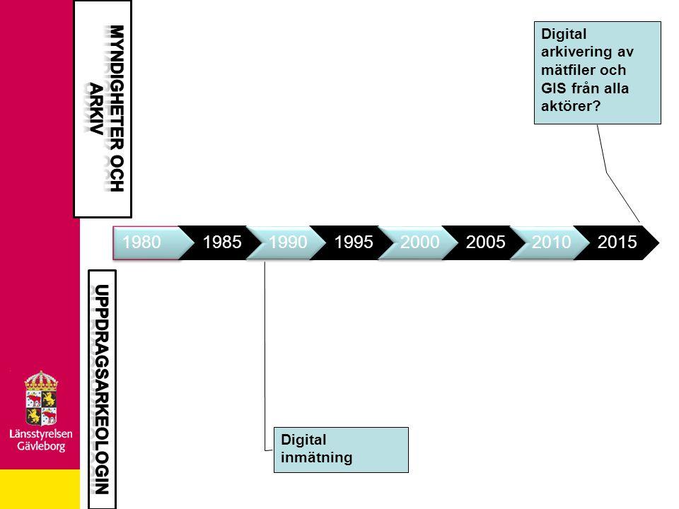 19801985199019952000200520102015 Digital arkivering av mätfiler och GIS från alla aktörer? Digital inmätning