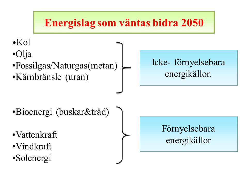 • Kol •Olja •Fossilgas/Naturgas(metan) •Kärnbränsle (uran) •Bioenergi (buskar&träd) •Vattenkraft •Vindkraft •Solenergi Icke- förnyelsebara energikällo