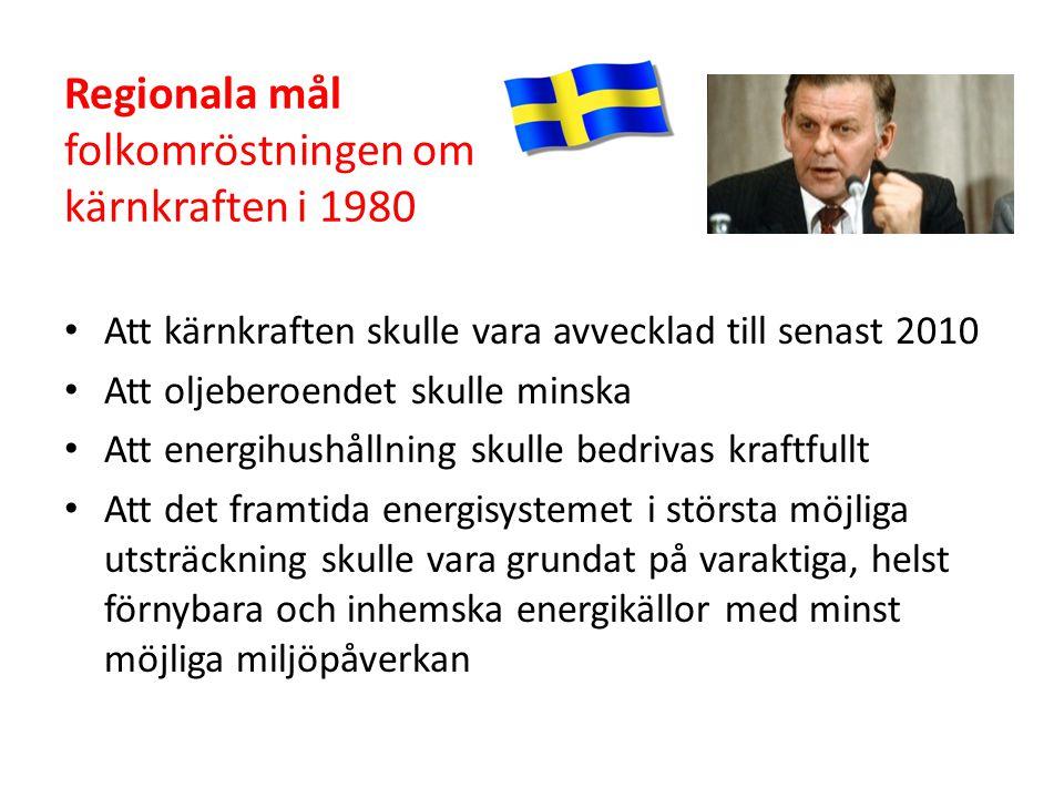 Regionala mål folkomröstningen om kärnkraften i 1980 • Att kärnkraften skulle vara avvecklad till senast 2010 • Att oljeberoendet skulle minska • Att