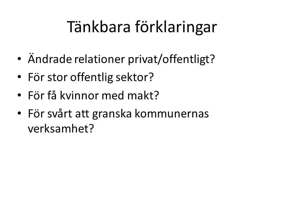 Tänkbara förklaringar • Ändrade relationer privat/offentligt? • För stor offentlig sektor? • För få kvinnor med makt? • För svårt att granska kommuner