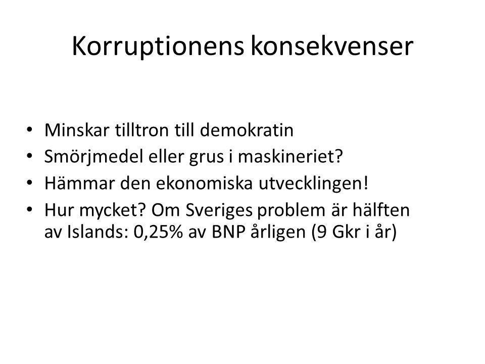 Korruptionens konsekvenser • Minskar tilltron till demokratin • Smörjmedel eller grus i maskineriet? • Hämmar den ekonomiska utvecklingen! • Hur mycke