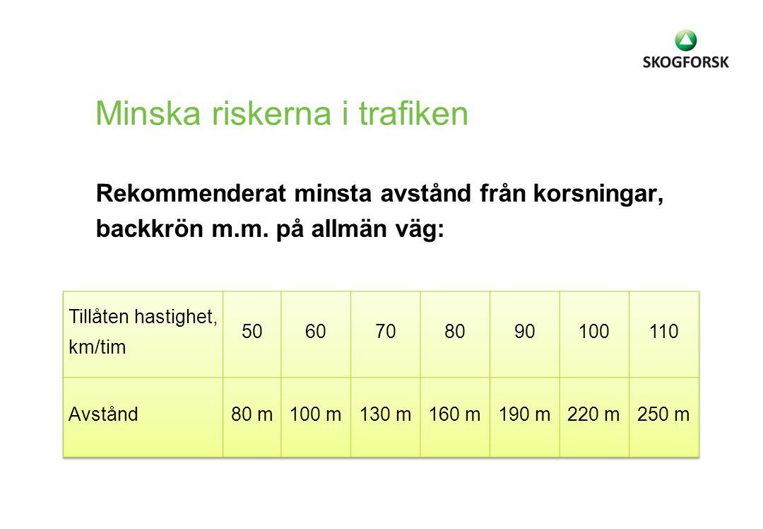Rekommenderat minsta avstånd från korsningar, backkrön m.m. på allmän väg: Minska riskerna i trafiken