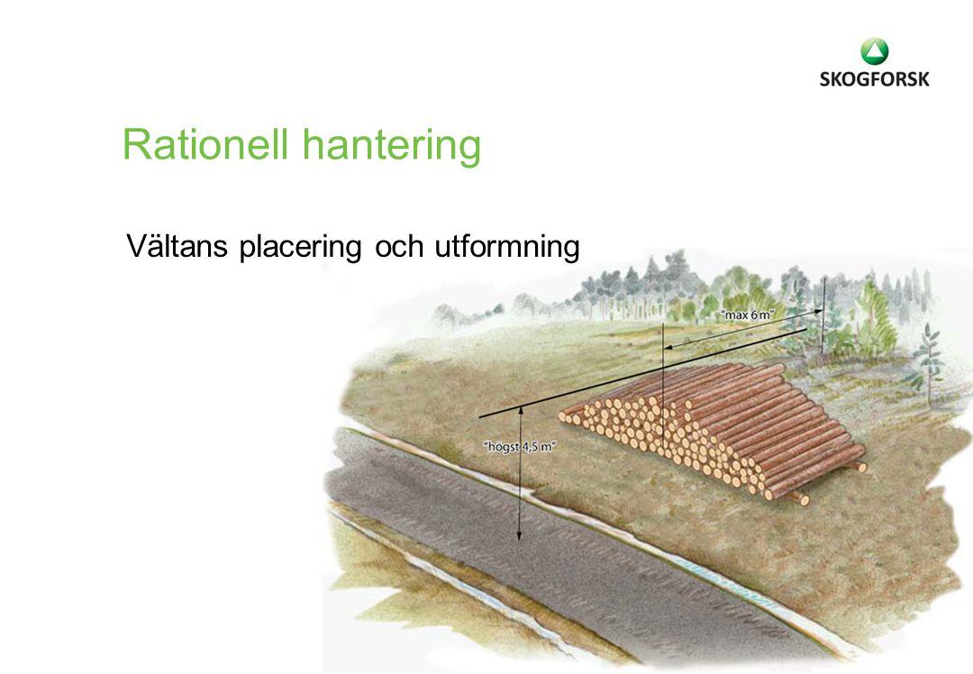 Vältans placering och utformning Rationell hantering