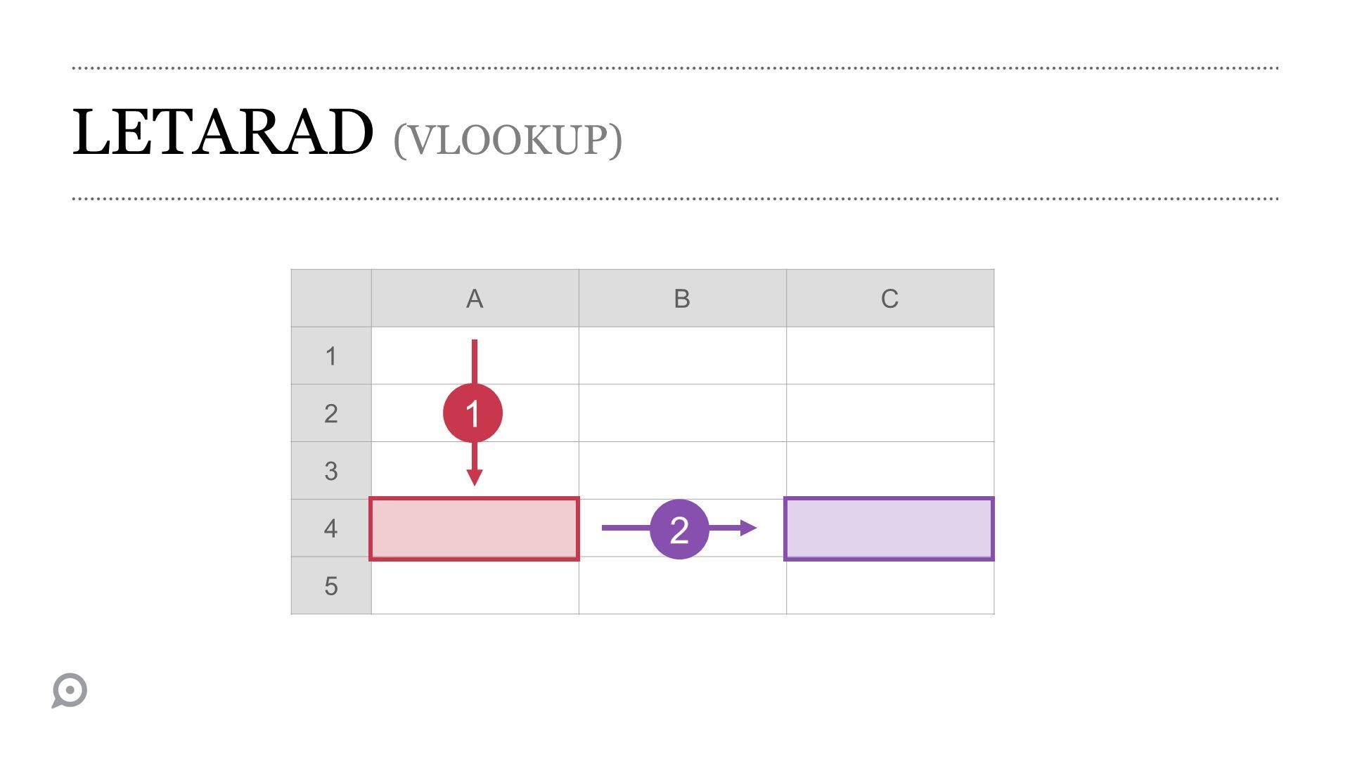 LETARAD (VLOOKUP) ABC 1 2 3 4 5 1 2