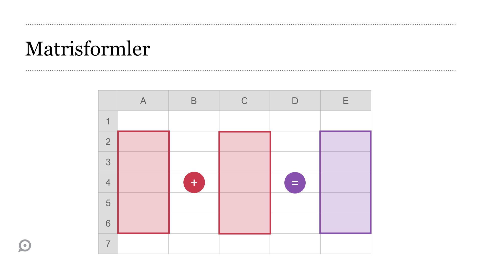Matrisformler ABCDE 1 2 3 4 5 6 7 + =