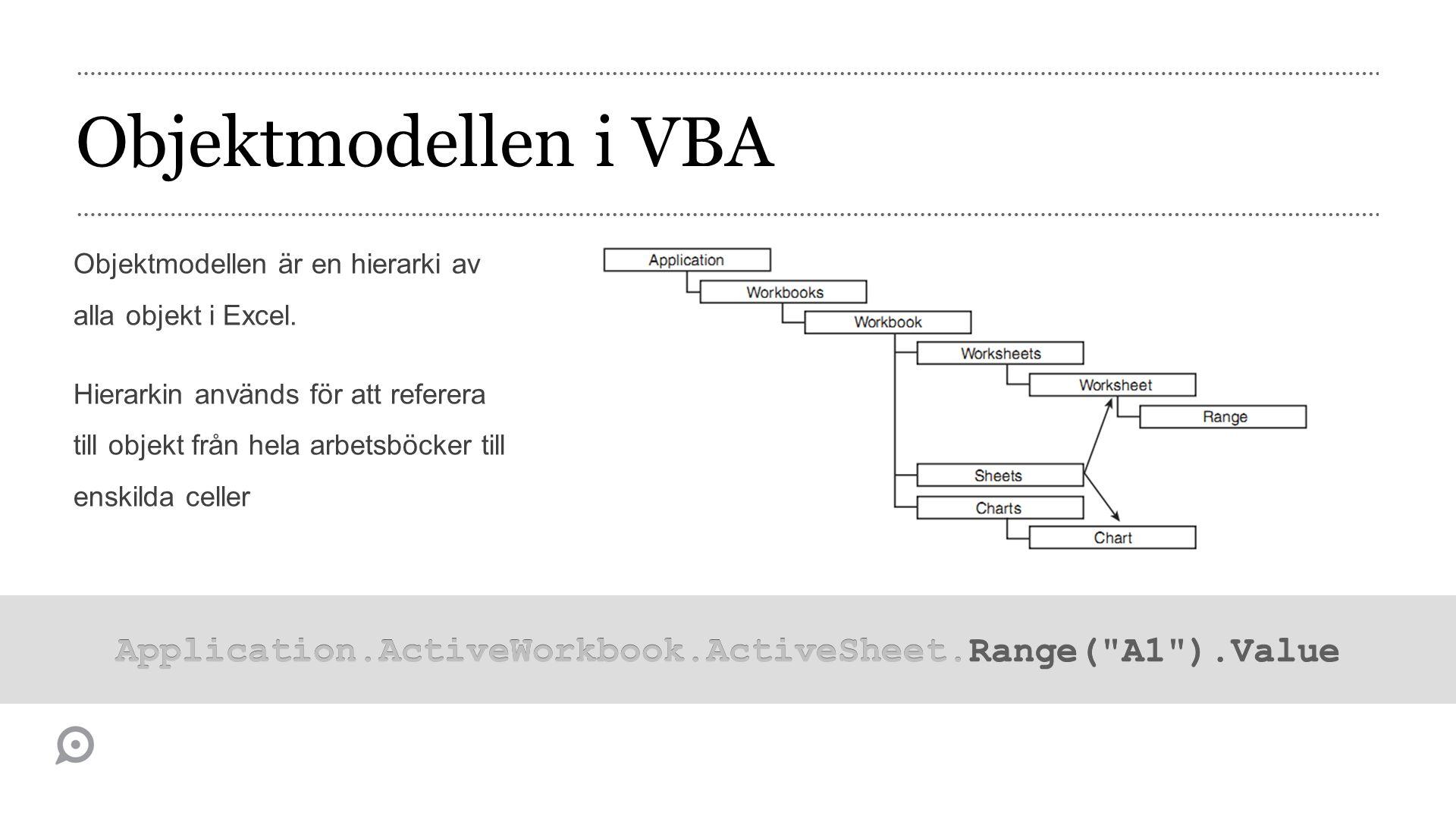 Objektmodellen i VBA Objektmodellen är en hierarki av alla objekt i Excel. Hierarkin används för att referera till objekt från hela arbetsböcker till