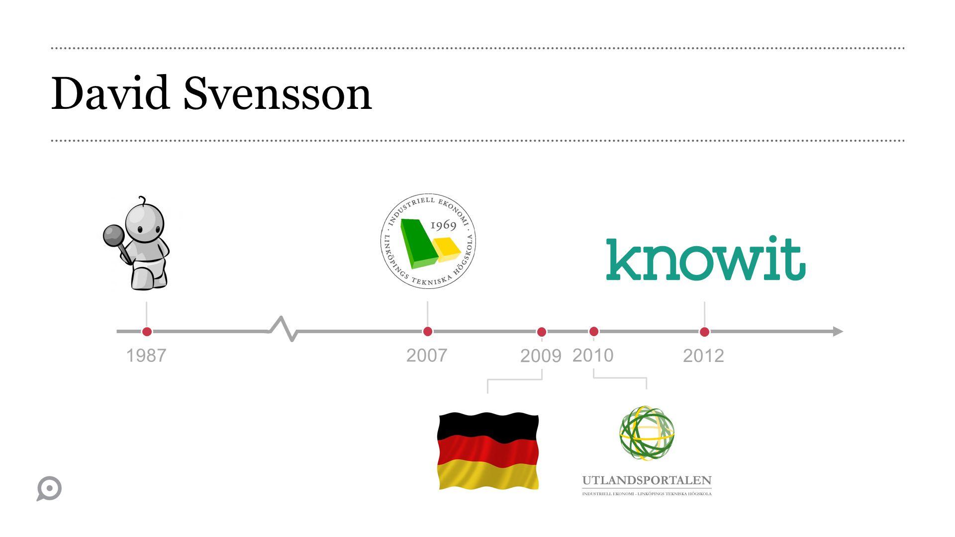David Svensson 1987 2007 2010 2012 2009