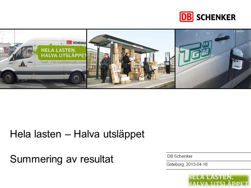 Hela lasten – Halva utsläppet Summering av resultat DB Schenker Göteborg, 2013-04-16