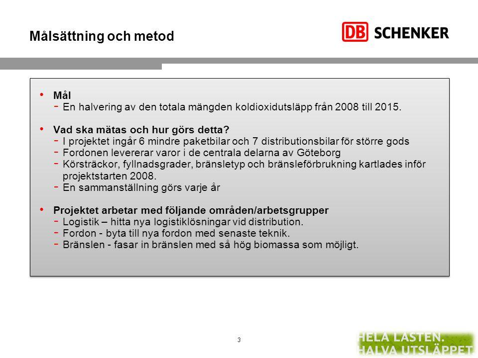 Genomförda förändringar 2008-2012 Förarna Samtliga förare är utbildade i sparsam körning 4 Biogas Vissa fordon drivs av biogas.