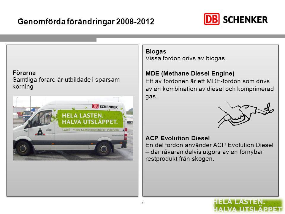 Genomförda förändringar 2008-2012 Förarna Samtliga förare är utbildade i sparsam körning 4 Biogas Vissa fordon drivs av biogas. MDE (Methane Diesel En