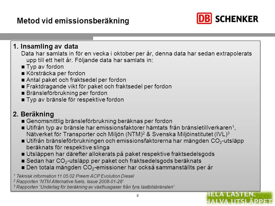 Källor vid emissionsberäkning 1.Teknisk information 11.05.02 Preem ACP Evolution Diesel, Preem 2.Rapporten NTM Alternative fuels, Issue 2008-01-28 , Nätverket för Transporter och Miljön (NTM) 3.Rapporten Underlag för beräkning av växthusgaser från fyra lastbilsbränslen för DB Schenker , Svenska Miljöinstitutet (IVL) 9