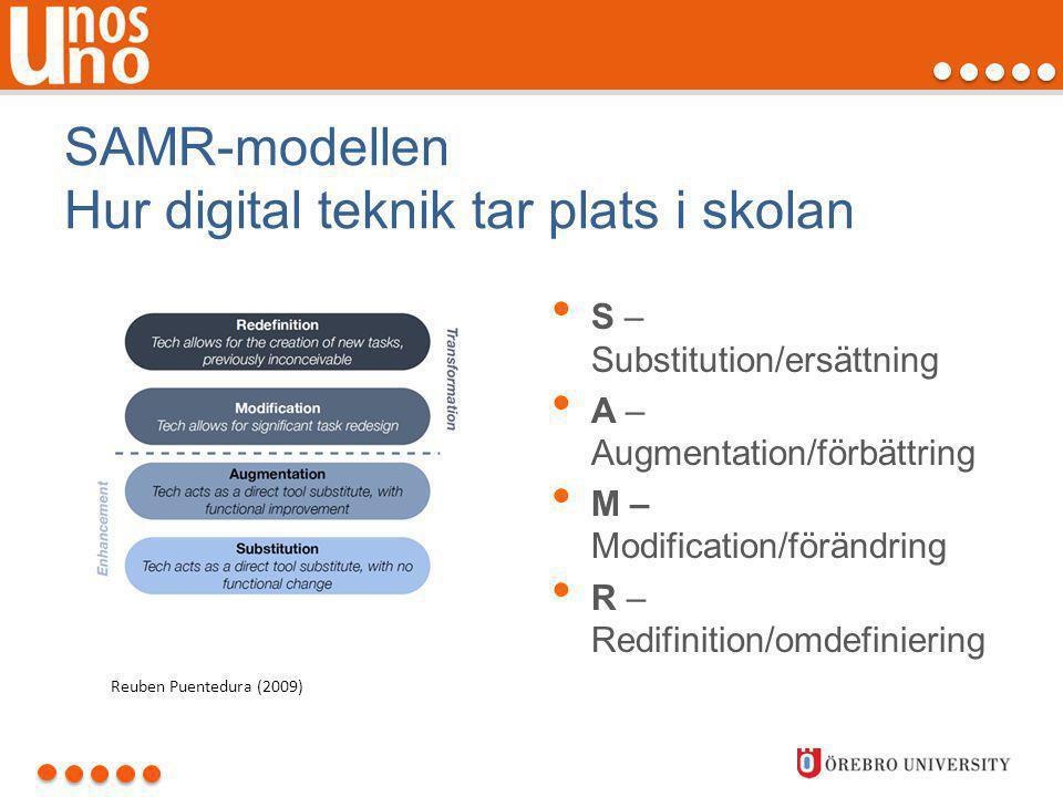 SAMR-modellen Hur digital teknik tar plats i skolan • S – Substitution/ersättning • A – Augmentation/förbättring • M – Modification/förändring • R – R