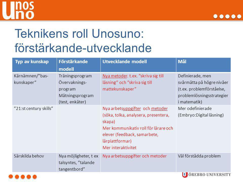 """Teknikens roll Unosuno: förstärkande-utvecklande Typ av kunskap Förstärkande modell Utvecklande modellMål Kärnämnen/""""bas- kunskaper"""" Träningsprogram Ö"""