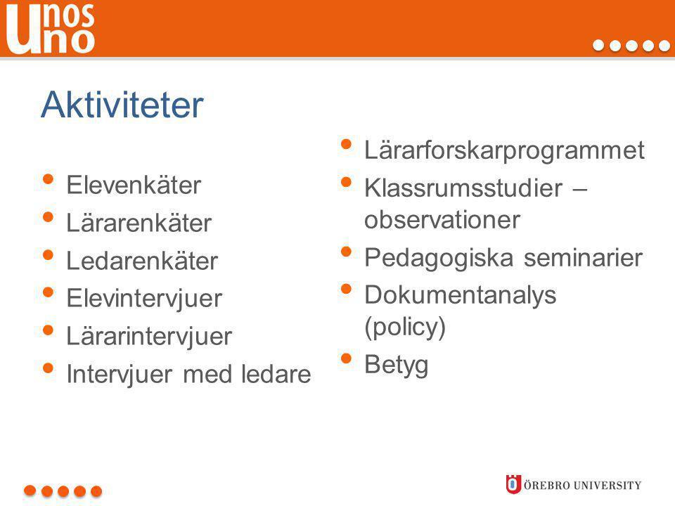 Aktiviteter • Elevenkäter • Lärarenkäter • Ledarenkäter • Elevintervjuer • Lärarintervjuer • Intervjuer med ledare • Lärarforskarprogrammet • Klassrum