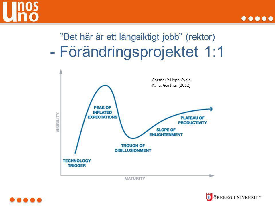 """""""Det här är ett långsiktigt jobb"""" (rektor) - Förändringsprojektet 1:1 Gartner's Hype Cycle Källa: Gartner (2012)"""