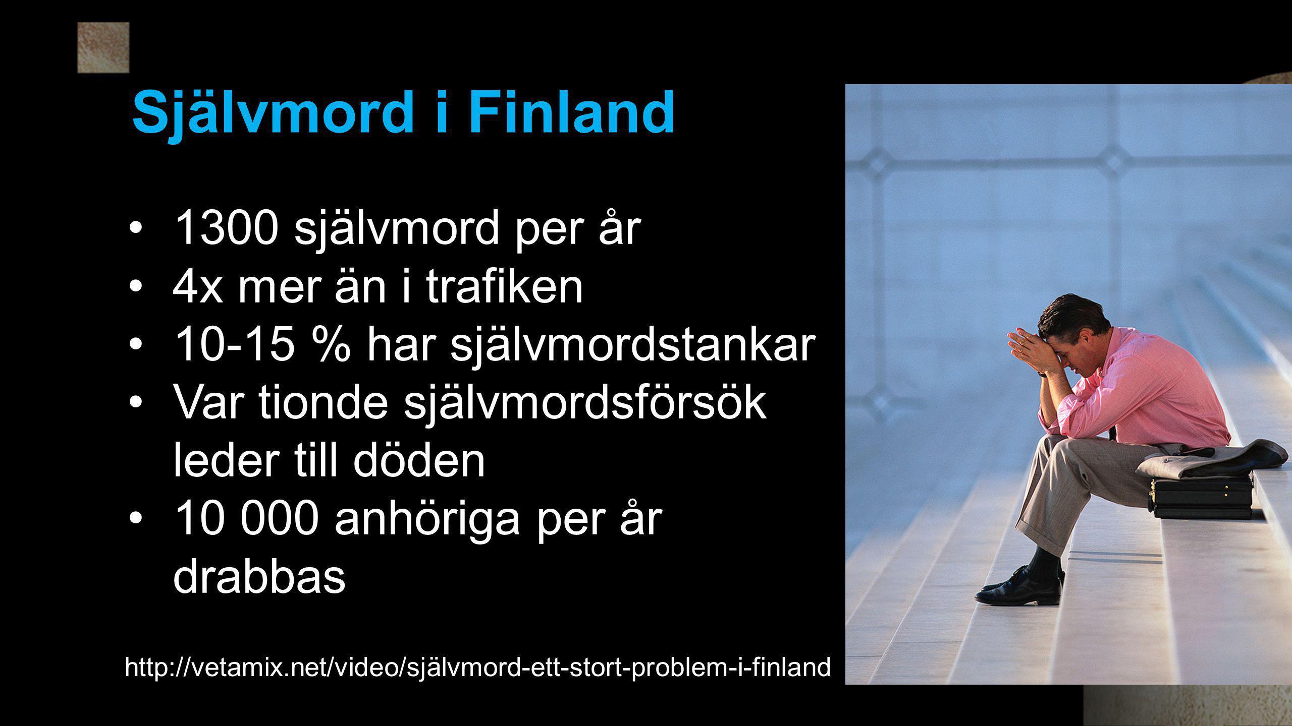 Självmord i Finland •1300 självmord per år •4x mer än i trafiken •10-15 % har självmordstankar •Var tionde självmordsförsök leder till döden •10 000 anhöriga per år drabbas http://vetamix.net/video/självmord-ett-stort-problem-i-finland