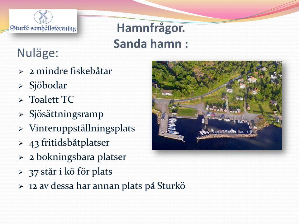  2 mindre fiskebåtar  Sjöbodar  Toalett TC  Sjösättningsramp  Vinteruppställningsplats  43 fritidsbåtplatser  2 bokningsbara platser  37 står