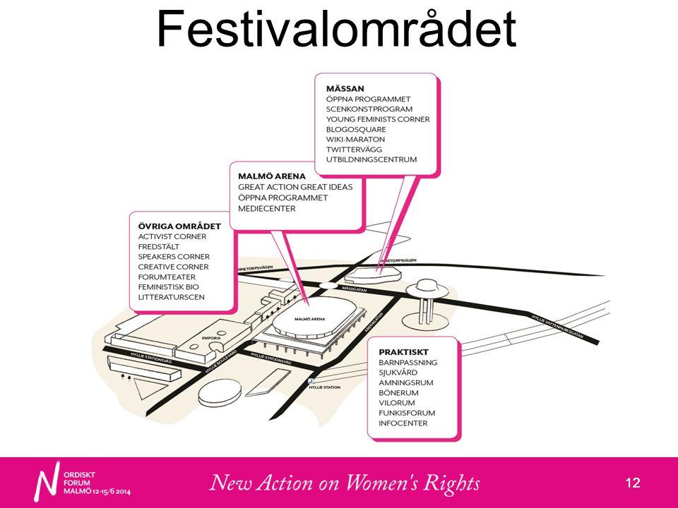 13 •Feministisk ekonomi – ekonomisk och social utveckling •Kvinnors och flickors kroppar – sexualitet, hälsa och reproduktiva rättigheter •Kvinnor i arbete, lika lön, utbildning och karriär •Våld mot kvinnor och flickor •Miljö, klimat och hållbar utveckling •Omsorgsarbete och välfärdssamhälle •Fred och säkerhet •Politiskt deltagande och utveckling •Jämställdhetsintegrering och jämställda verksamheter •Utsatta kvinnor och kvinnor ur minoritetsgrupper •Feminismens framtid i Norden och kvinnorörelsens organisering •Ny teknologi och media 1.