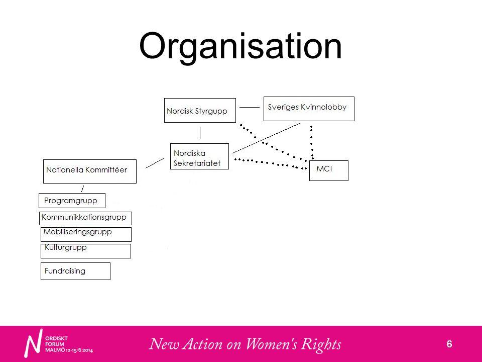 7 Styrgrupp 7 •Sveriges Kvinnolobby •Kvinderådet, Danmark •FOKUS – Forum for Kvinner og Utviklingsspørgsmål, Norge •Krisesentersekretariatet, Norge •Nytkis Kvinnoorganisationer, Finland •Kvenfélagasamband Islands •Kvenréttindafélag Islands