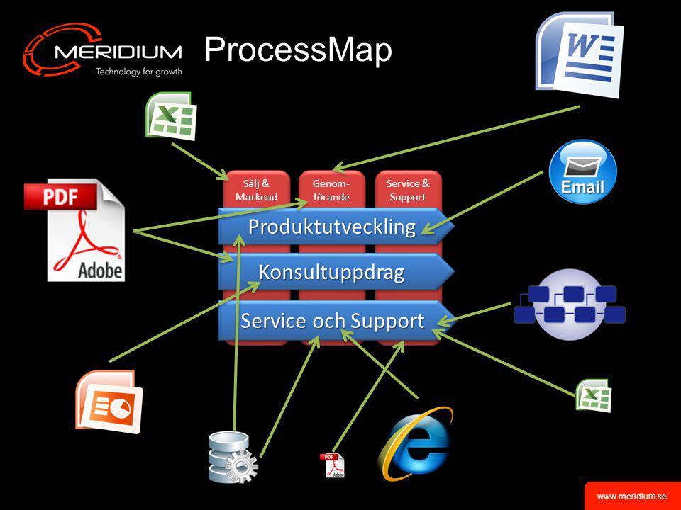 ProcessMap Sälj & Marknad Genom- förande Service & Support Service och Support ProduktutvecklingProduktutveckling KonsultuppdragKonsultuppdrag