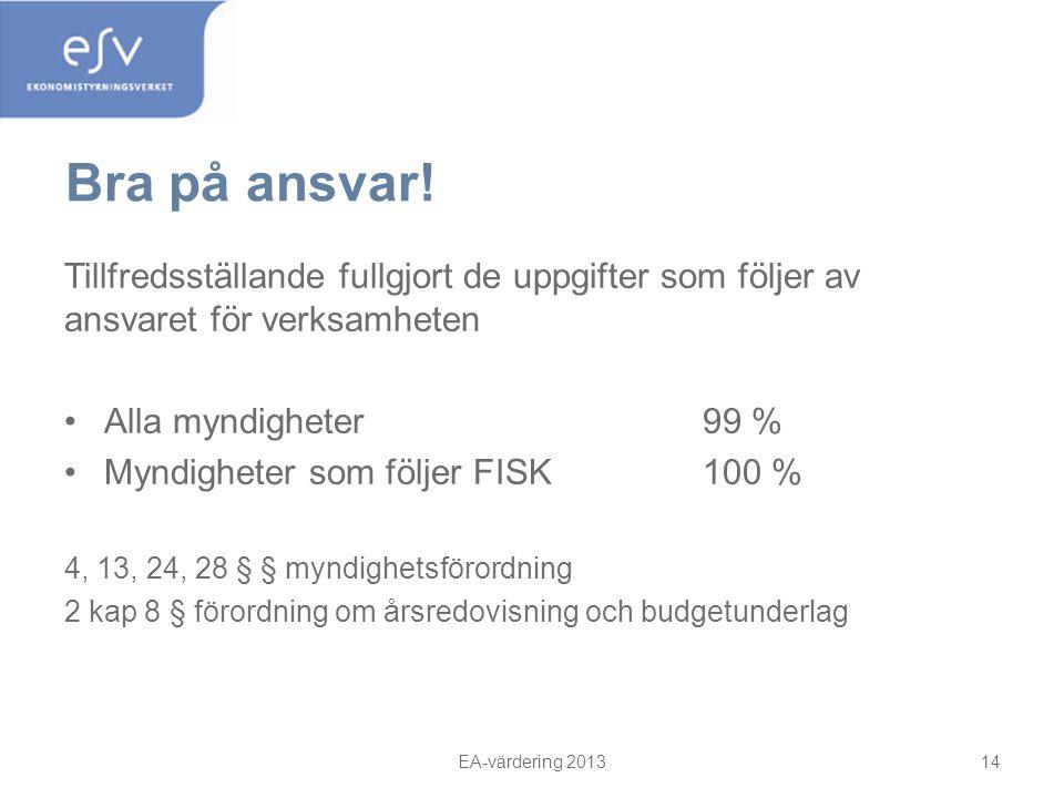 Bra på ansvar! Tillfredsställande fullgjort de uppgifter som följer av ansvaret för verksamheten •Alla myndigheter99 % •Myndigheter som följer FISK100