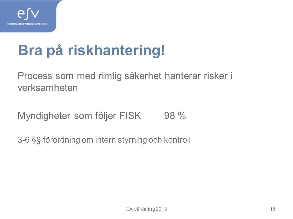 Bra på riskhantering! Process som med rimlig säkerhet hanterar risker i verksamheten Myndigheter som följer FISK98 % 3-6 §§ förordning om intern styrn