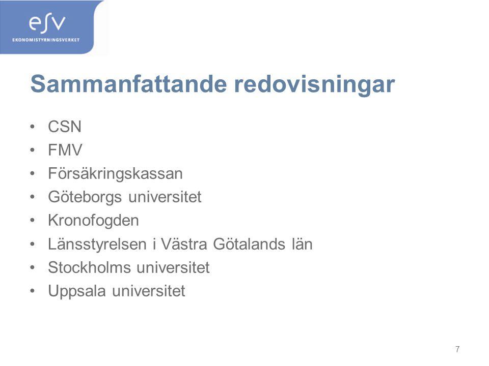 Sammanfattande redovisningar •CSN •FMV •Försäkringskassan •Göteborgs universitet •Kronofogden •Länsstyrelsen i Västra Götalands län •Stockholms univer