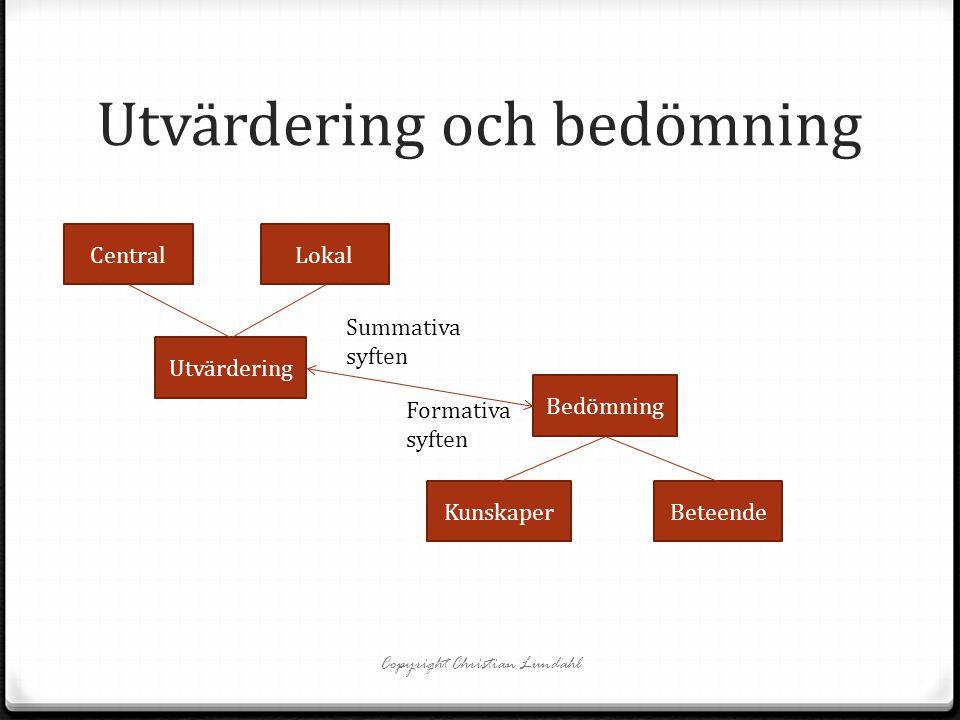 Utvärdering och bedömning CentralLokal Utvärdering BeteendeKunskaper Bedömning Summativa syften Formativa syften Copyright Christian Lundahl