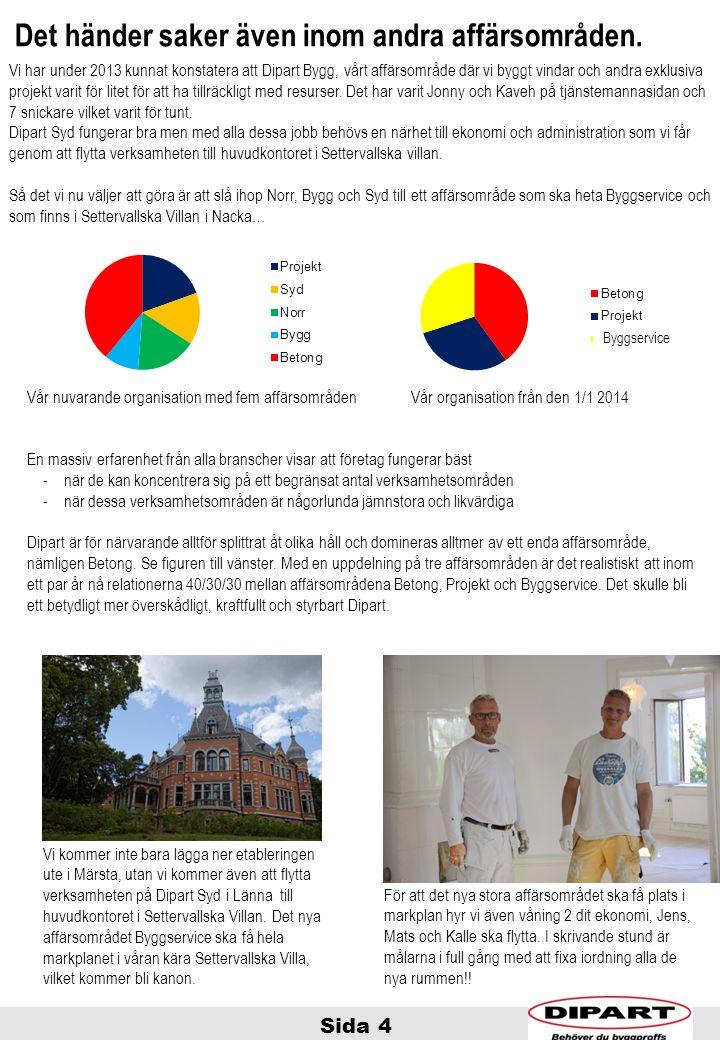 Sida 4 Det händer saker även inom andra affärsområden. Vi har under 2013 kunnat konstatera att Dipart Bygg, vårt affärsområde där vi byggt vindar och