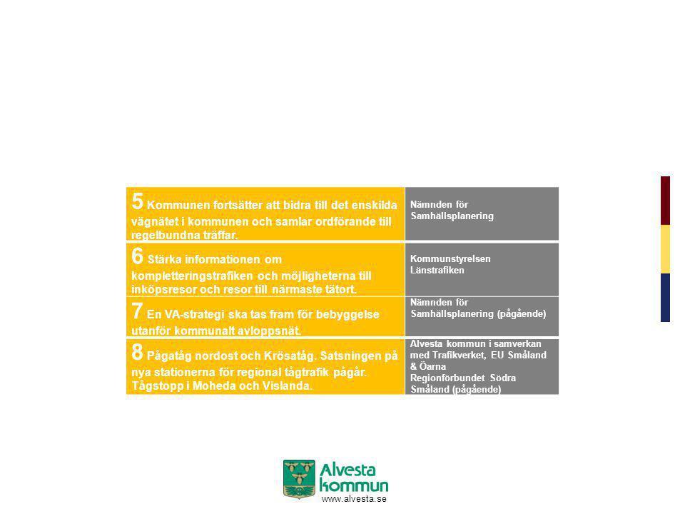 www.alvesta.se 5 Kommunen fortsätter att bidra till det enskilda vägnätet i kommunen och samlar ordförande till regelbundna träffar. Nämnden för Samhä