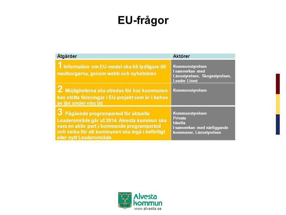 www.alvesta.se EU-frågor ÅtgärderAktörer 1 Information om EU-medel ska bli tydligare till medborgarna, genom webb och nyhetsbrev Kommunstyrelsen I sam