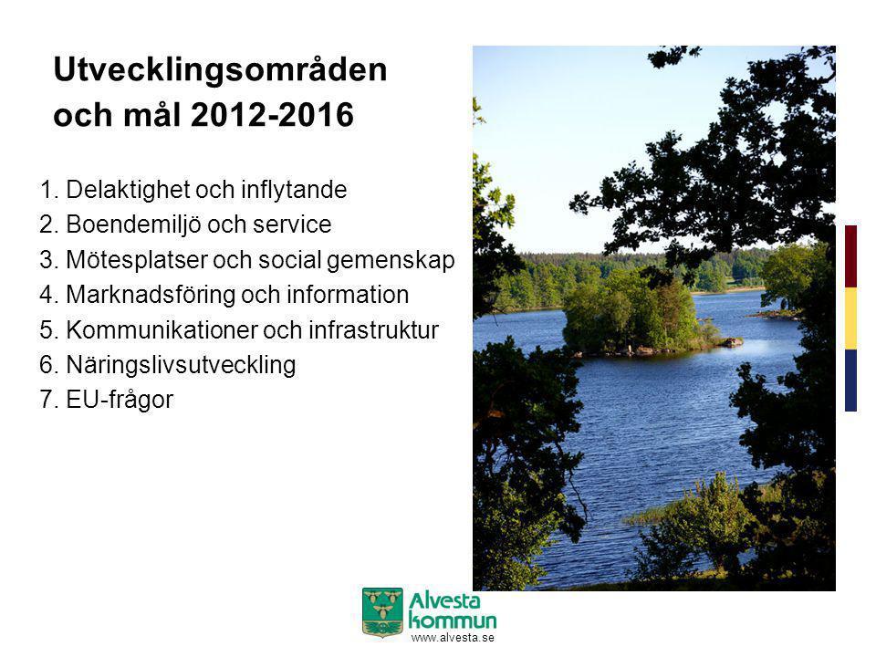 www.alvesta.se Utvecklingsområden och mål 2012-2016 1. Delaktighet och inflytande 2. Boendemiljö och service 3. Mötesplatser och social gemenskap 4. M