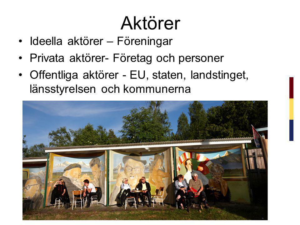www.alvesta.se Aktörer •Ideella aktörer – Föreningar •Privata aktörer- Företag och personer •Offentliga aktörer - EU, staten, landstinget, länsstyrels
