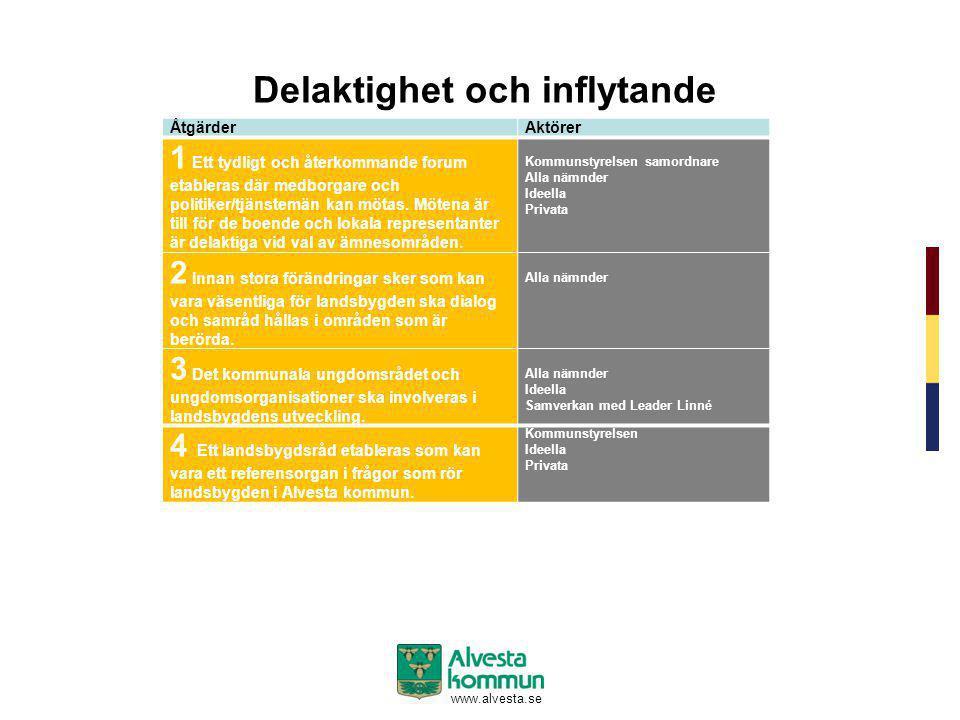www.alvesta.se Boendemiljö och service ÅtgärderAktörer 1 Undersöka fritidshusägarnas benägenhet att bli permanentboende och bättre sprida information till fritidshusägarna.