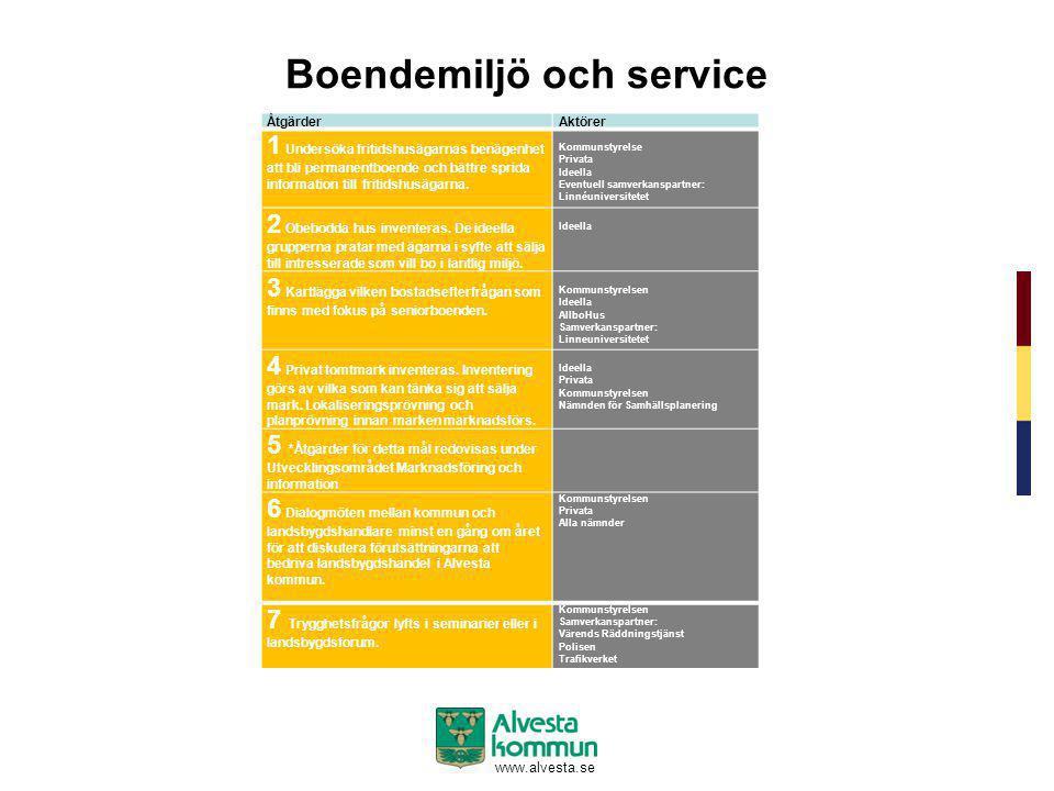 www.alvesta.se Boendemiljö och service ÅtgärderAktörer 1 Undersöka fritidshusägarnas benägenhet att bli permanentboende och bättre sprida information