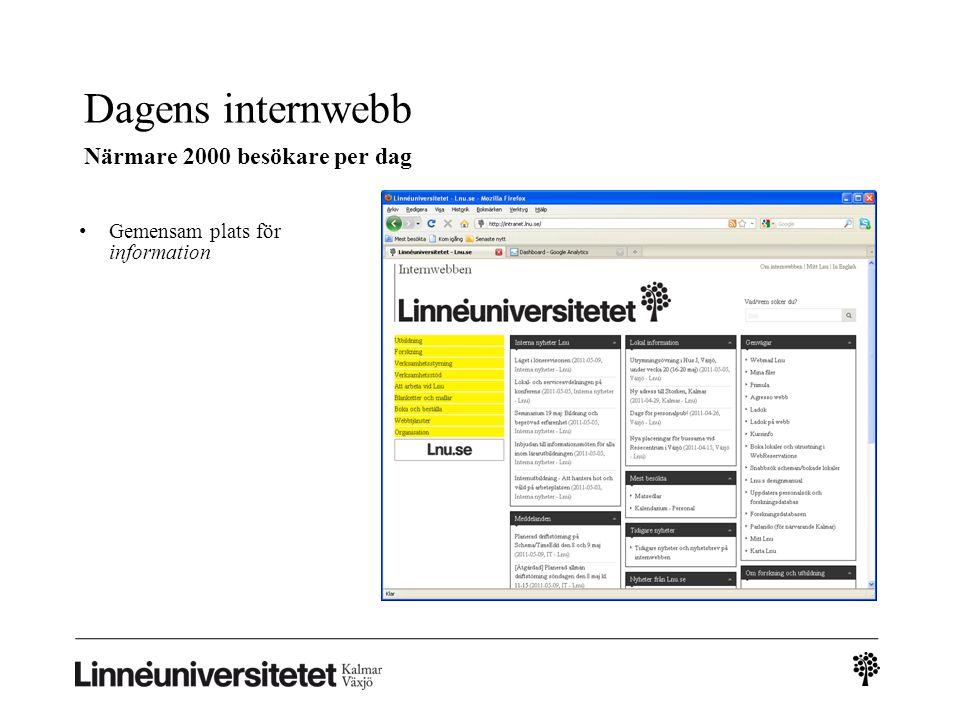 Dagens internwebb Närmare 2000 besökare per dag • Gemensam plats för information