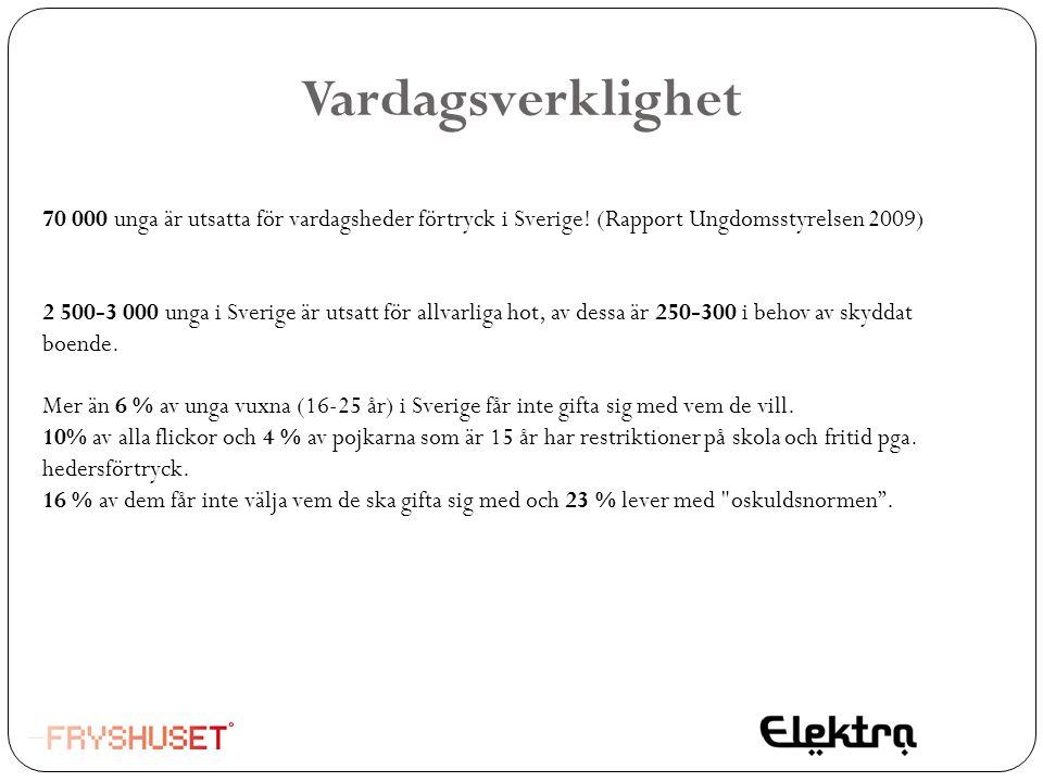 Vardagsverklighet 70 000 unga är utsatta för vardagsheder förtryck i Sverige! (Rapport Ungdomsstyrelsen 2009) 2 500-3 000 unga i Sverige är utsatt för