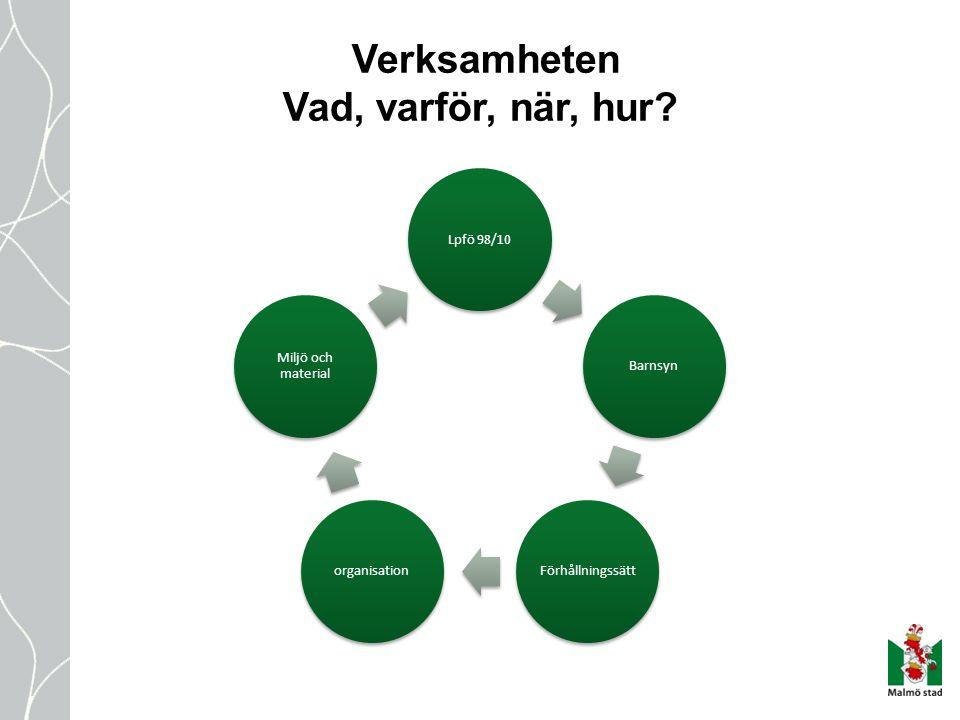 Verksamheten Vad, varför, när, hur? Lpfö 98/10BarnsynFörhållningssättorganisation Miljö och material