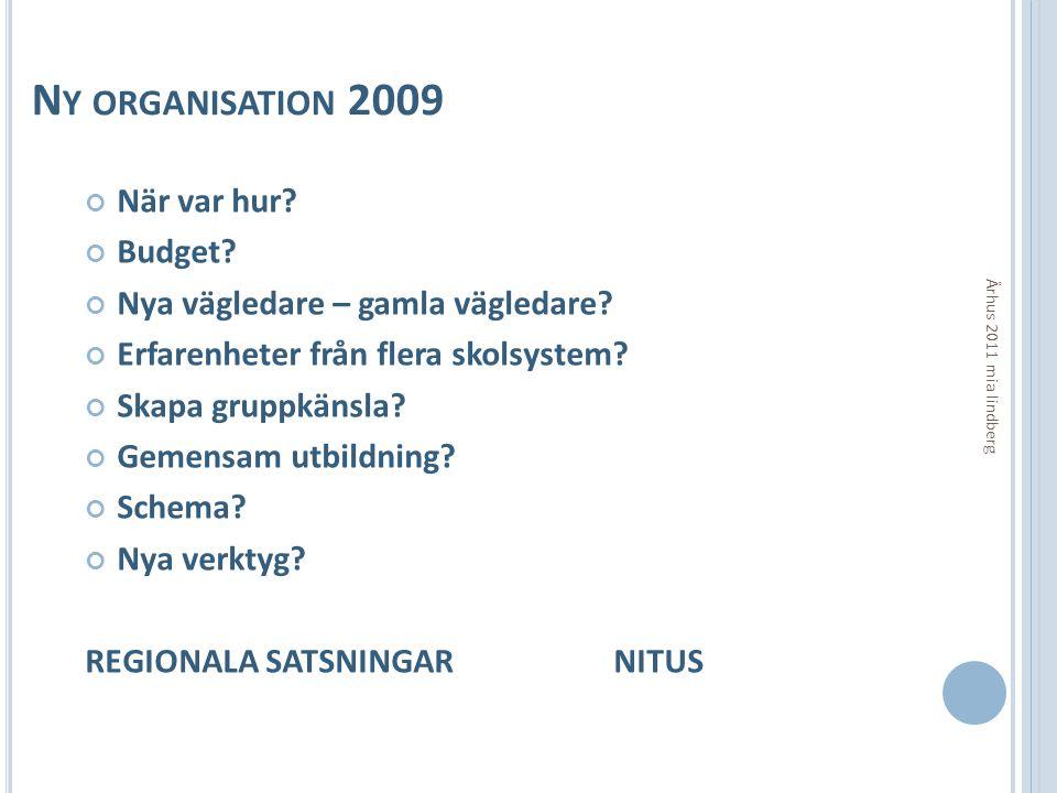 N Y ORGANISATION 2009 När var hur? Budget? Nya vägledare – gamla vägledare? Erfarenheter från flera skolsystem? Skapa gruppkänsla? Gemensam utbildning