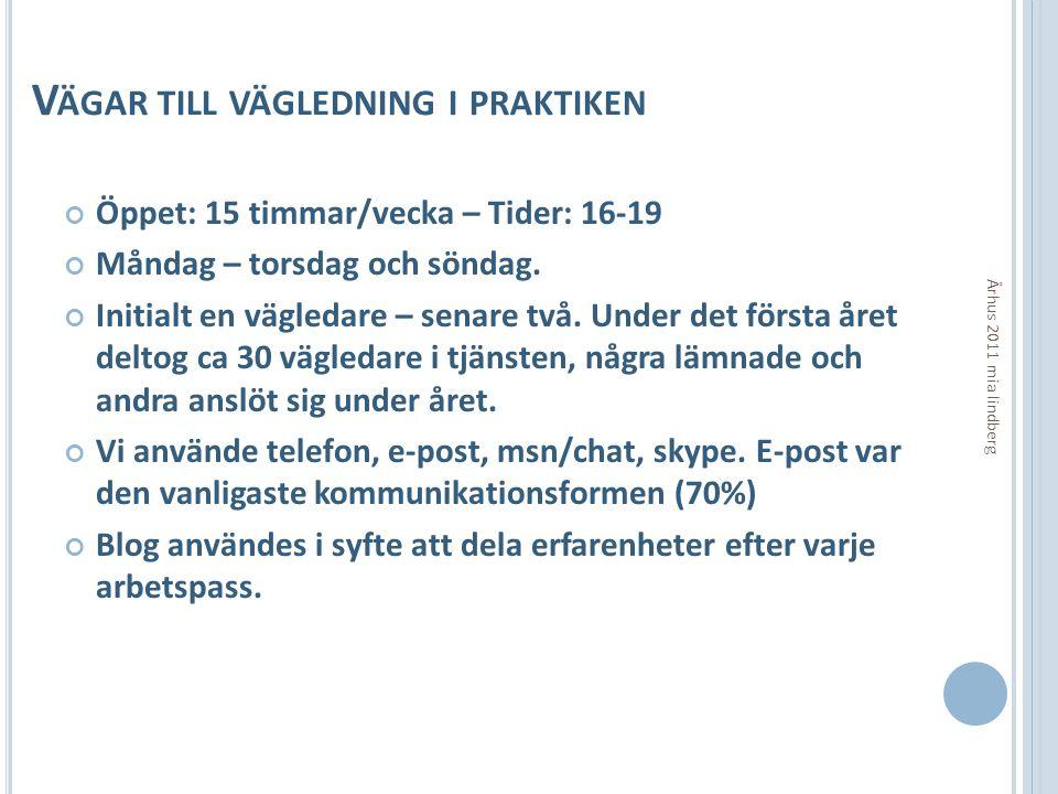 V ÄGLEDNING PÅ F ACEBOOK 24 INLÄGG UNDER ETT DYGN..